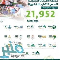 بلدية ضباء تقف على أكثر من 260 منشأة للتأكد من الالتزام بالإجراءات الاحترازية