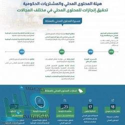بتوجيه سمو أمير منطقة الباحة.. انطلاق حملة (اخرج زكاتك من بيتك) بالمنطقة