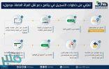 «هدف»: : برنامج دعم نقل المرأة العاملة يخفف عبء تكاليف النقل عن العاملات السعوديات